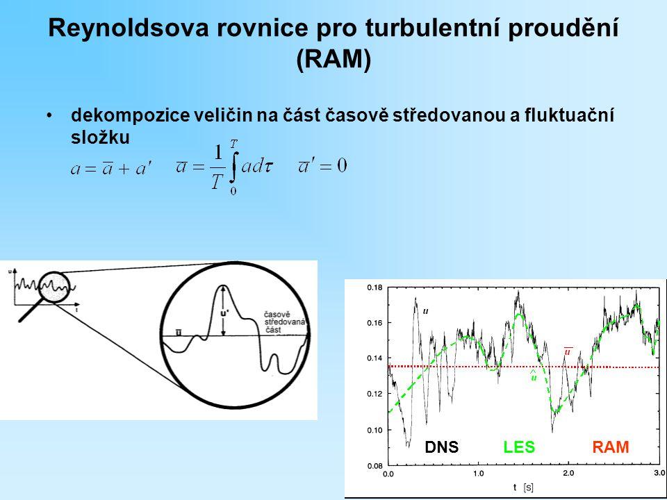 rovnice kontinuity Reynoldsova rovnice Reynoldsova napětí jsou vyjádřena turb. modely