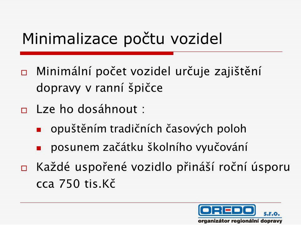 Minimalizace počtu vozidel  Minimální počet vozidel určuje zajištění dopravy v ranní špičce  Lze ho dosáhnout : opuštěním tradičních časových poloh