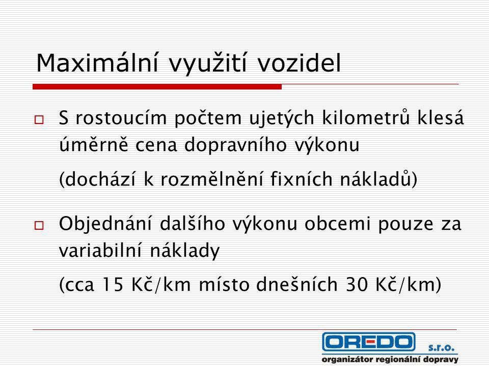 Maximální využití vozidel  S rostoucím počtem ujetých kilometrů klesá úměrně cena dopravního výkonu (dochází k rozmělnění fixních nákladů)  Objednán