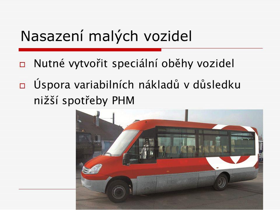 Nasazení malých vozidel  Nutné vytvořit speciální oběhy vozidel  Úspora variabilních nákladů v důsledku nižší spotřeby PHM