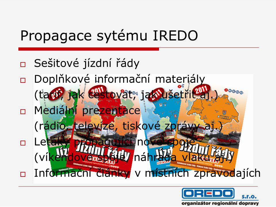 Propagace sytému IREDO  Sešitové jízdní řády  Doplňkové informační materiály (tarif, jak cestovat, jak ušetřit aj.)  Mediální prezentace (rádio, te