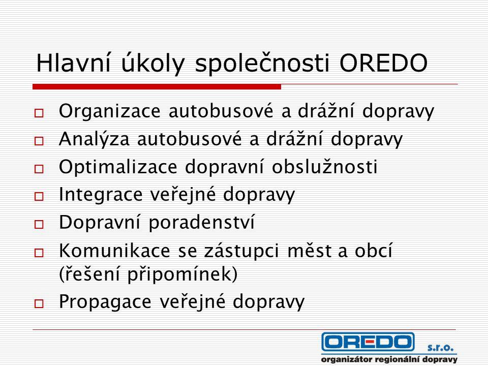 Hlavní úkoly společnosti OREDO  Organizace autobusové a drážní dopravy  Analýza autobusové a drážní dopravy  Optimalizace dopravní obslužnosti  In