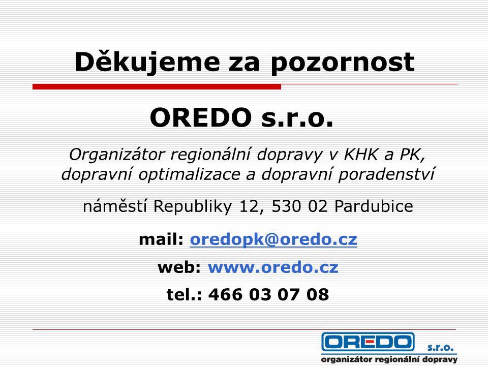Děkujeme za pozornost Organizátor regionální dopravy v KHK a PK, dopravní optimalizace a dopravní poradenství náměstí Republiky 12, 530 02 Pardubice m