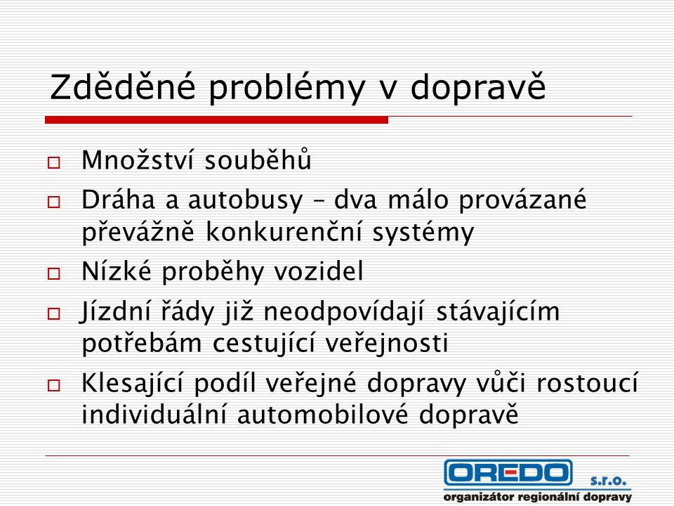Co je dopravní systém IREDO  IREDO (Integrovaná REgionální DOprava) propojuje drážní, autobusovou a městskou dopravu  Doprava je provázána, zpravidelněna a její rozsah je zpravidla navýšen