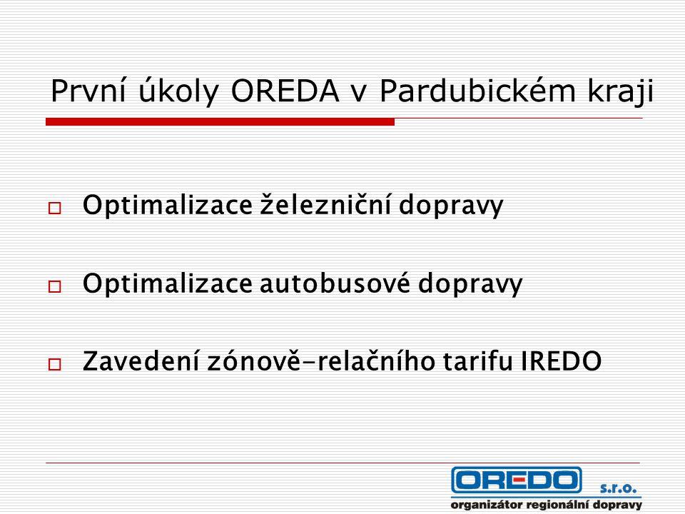 První úkoly OREDA v Pardubickém kraji  Optimalizace železniční dopravy  Optimalizace autobusové dopravy  Zavedení zónově-relačního tarifu IREDO