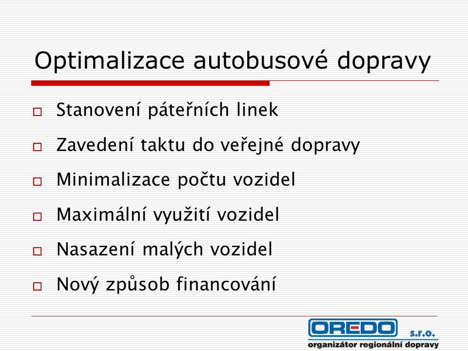Optimalizace autobusové dopravy  Stanovení páteřních linek  Zavedení taktu do veřejné dopravy  Minimalizace počtu vozidel  Maximální využití vozid
