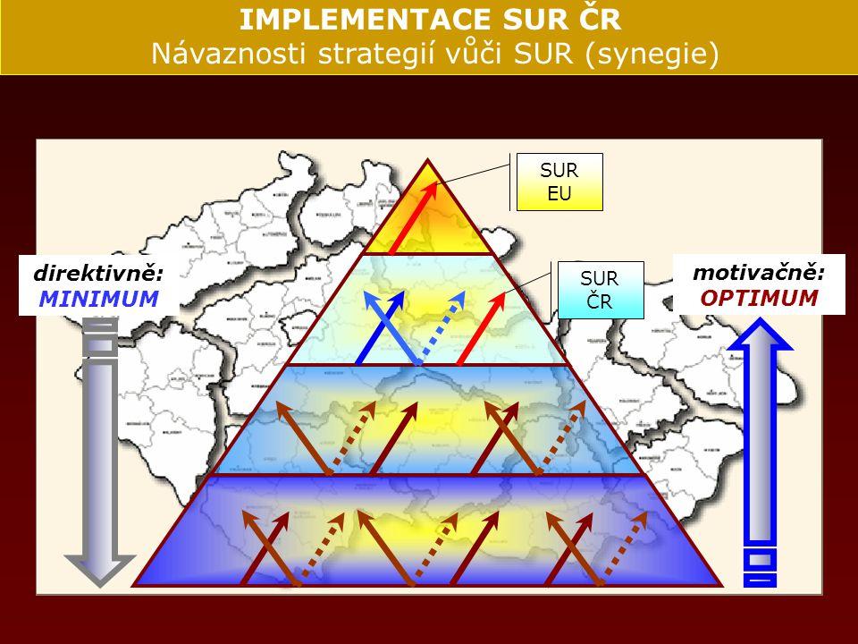IMPLEMENTACE SUR ČR Návaznosti strategií vůči SUR (synegie) direktivně: MINIMUM motivačně: OPTIMUM SUR EU SUR ČR