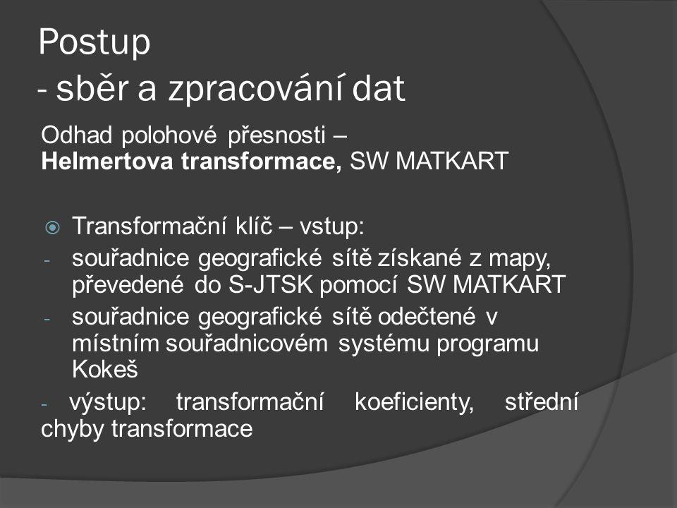 Postup - sběr a zpracování dat Odhad polohové přesnosti – Helmertova transformace, SW MATKART  Transformační klíč – vstup: - souřadnice geografické sítě získané z mapy, převedené do S-JTSK pomocí SW MATKART - souřadnice geografické sítě odečtené v místním souřadnicovém systému programu Kokeš - výstup: transformační koeficienty, střední chyby transformace