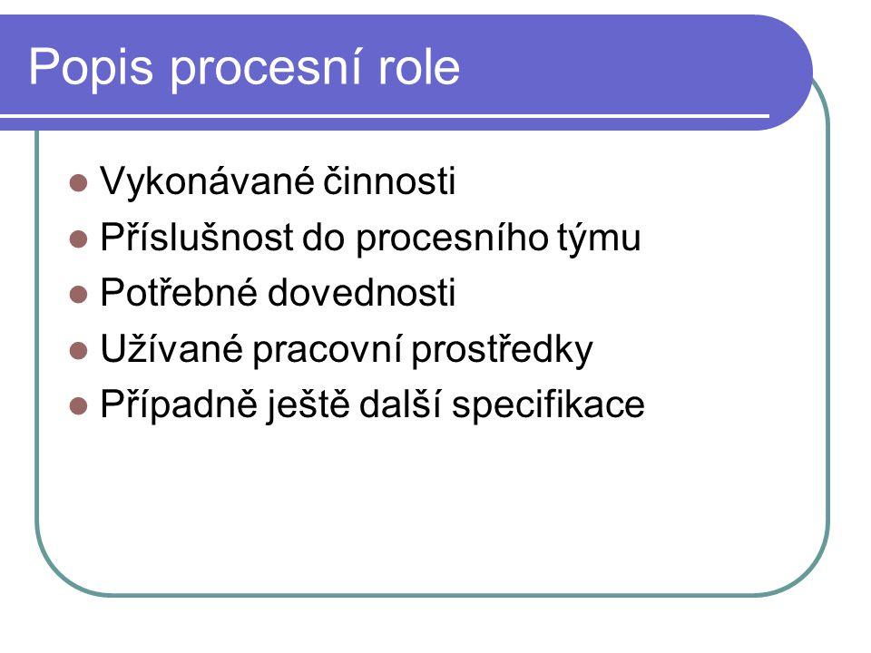 Popis procesní role Vykonávané činnosti Příslušnost do procesního týmu Potřebné dovednosti Užívané pracovní prostředky Případně ještě další specifikac