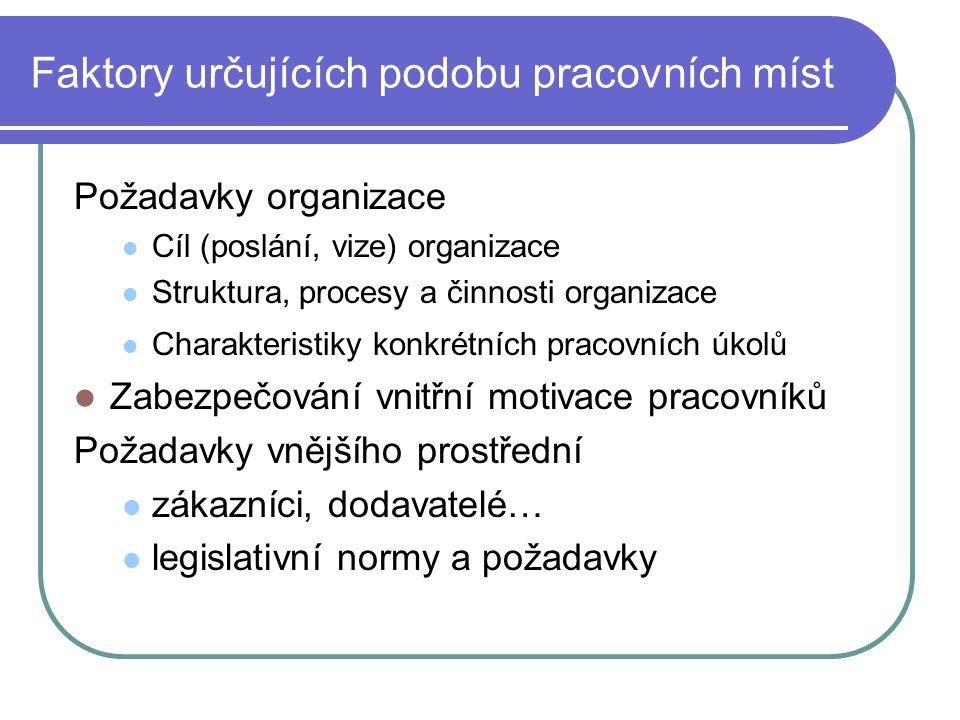 Faktory určujících podobu pracovních míst Požadavky organizace Cíl (poslání, vize) organizace Struktura, procesy a činnosti organizace Charakteristiky