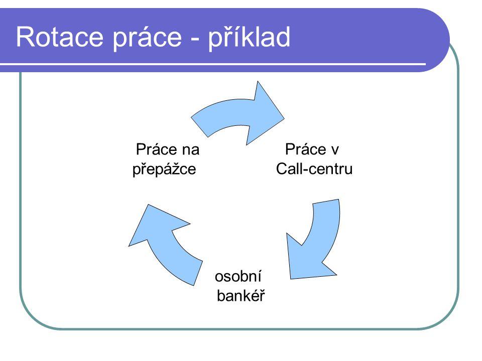Rotace práce - příklad Práce v Call- centru osobní bankéř Práce na přepážce