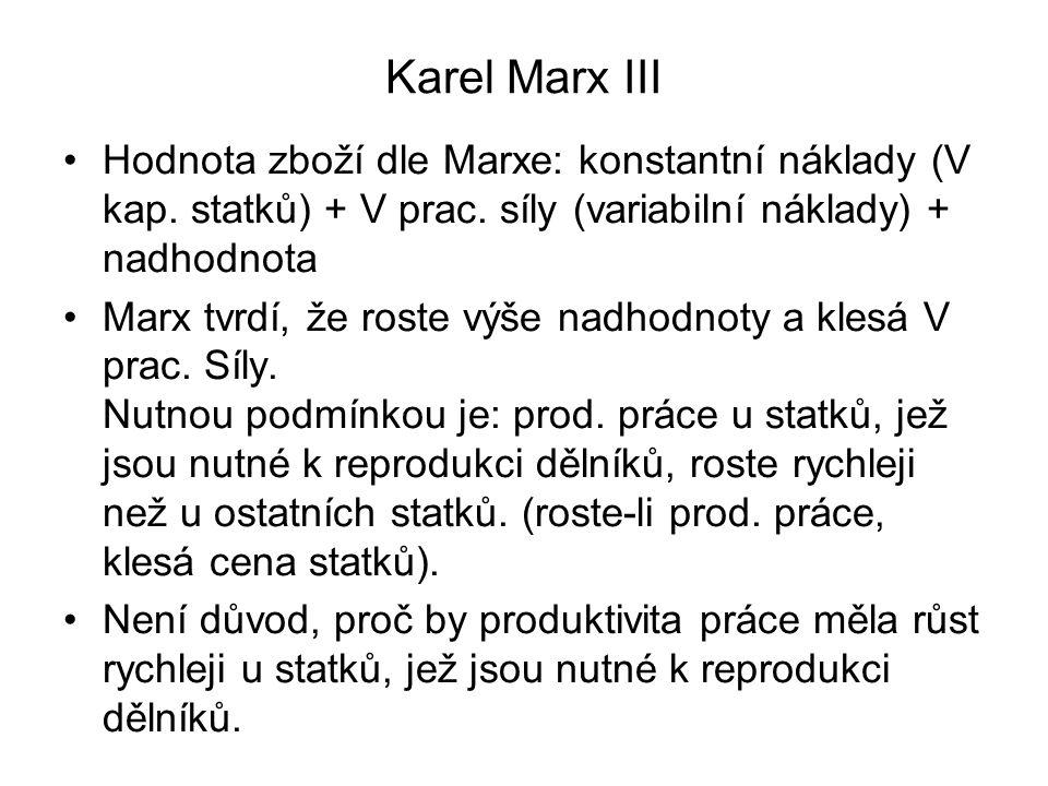 Karel Marx IV Mzdy – dány V prac.