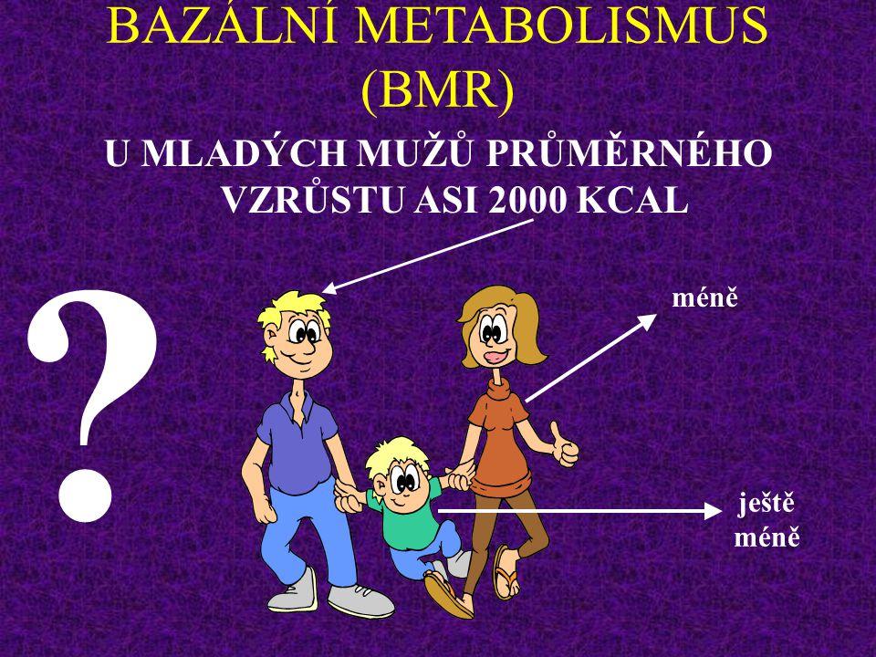 BAZÁLNÍ METABOLISMUS (BMR) VLEŽE, KLID, NEUTRÁLNÍ TEPLOTA OKOLÍ 12 - 14 HODIN PO JÍDLE, 24 HODIN BEZ VYČERPÁVAJÍCÍ TĚLESNÉ PRÁCE Ve spánku ještě klesá
