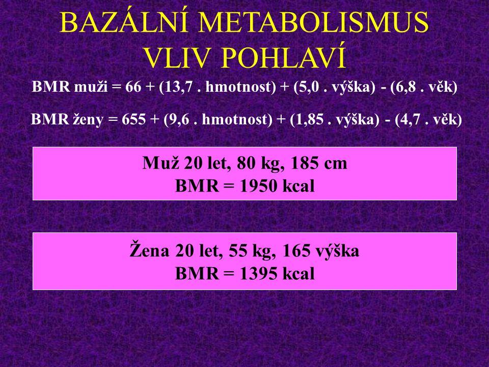 BAZÁLNÍ METABOLISMUS (BMR) Dospělý muž asi 40 kcal/m 2 /hod (tzn. asi 2000 kcal/24 hod) Ženy -nižší Starší - nižší BMR muži = 66 + (13,7. hmotnost) +