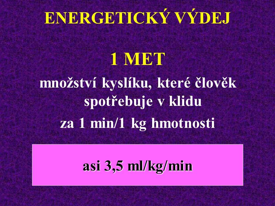 ENERGETICKÝ VÝDEJ V klidu spotřebuje člověk asi 3,4 - 3,6 ml O 2 /kg/min 1 MET JAKÁ JE TO ENERGIE? VO 2 (ženy) = 3,4. 4,8 =16,3 cal/kg/min VO 2 (muži)