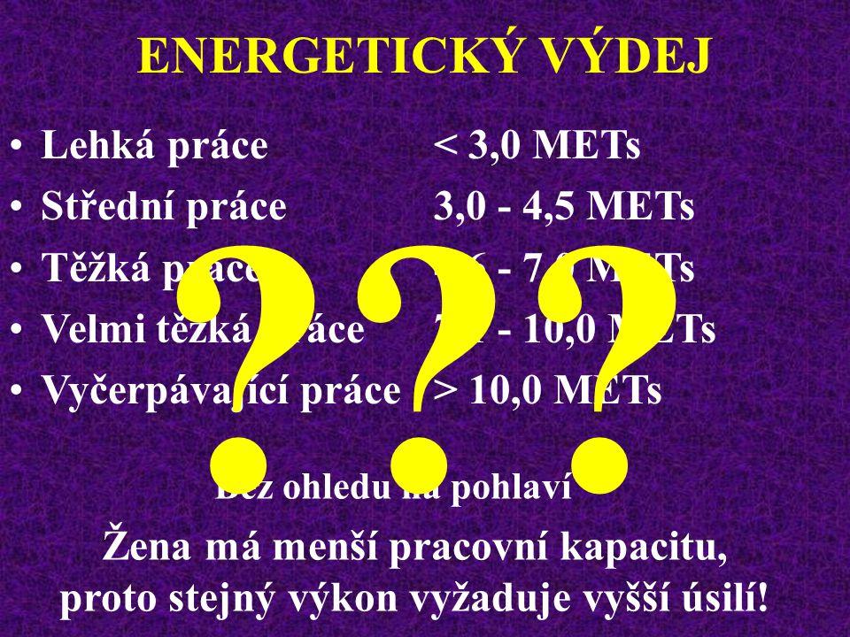 ENERGETICKÝ VÝDEJ 1 MET množství kyslíku, které člověk spotřebuje v klidu za 1 min/1 kg hmotnosti asi 3,5 ml/kg/min