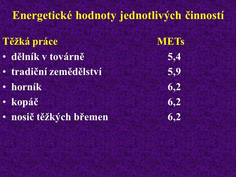 Energetické hodnoty jednotlivých činností Střední práce METs elektrikář3,4 zdravotní sestra3,4 zedník4,0 malíř pokojů4,1 práce s motorovou pilou4,4