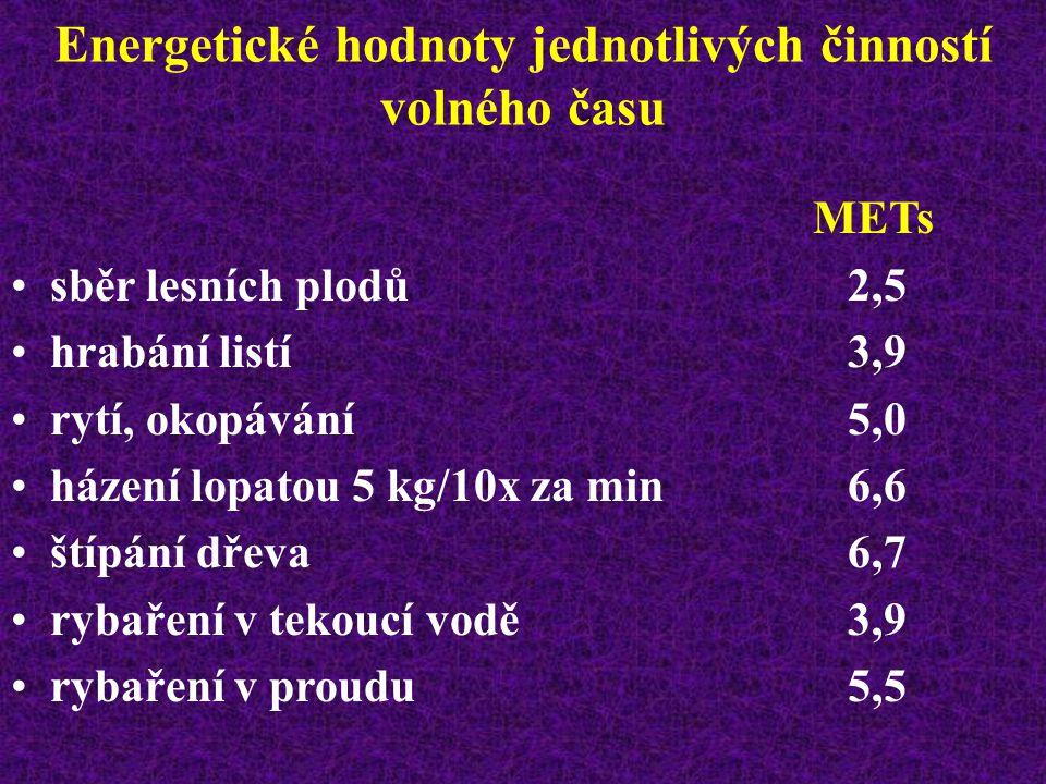 Energetické hodnoty jednotlivých činností volného času METs hraní karet, poslech hudby1,5 energická hra na hudební nástroje2,7 hraní kulečníku2,5 voln