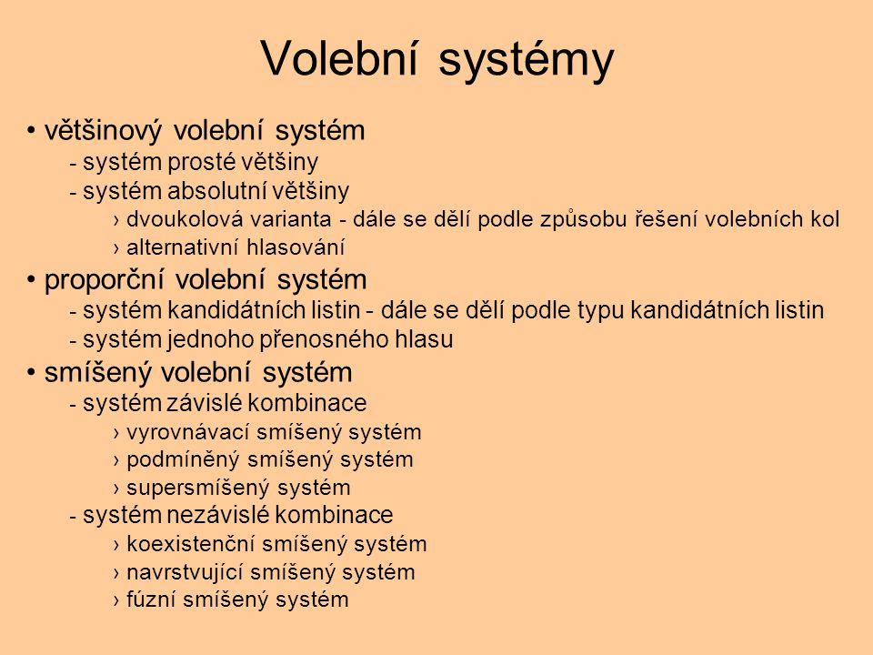 Volební systémy většinový volební systém - systém prosté většiny - systém absolutní většiny › dvoukolová varianta - dále se dělí podle způsobu řešení