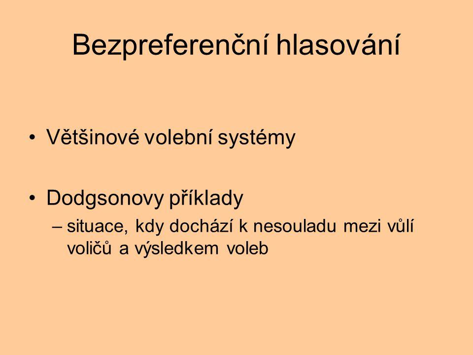 Bezpreferenční hlasování Většinové volební systémy Dodgsonovy příklady –situace, kdy dochází k nesouladu mezi vůlí voličů a výsledkem voleb