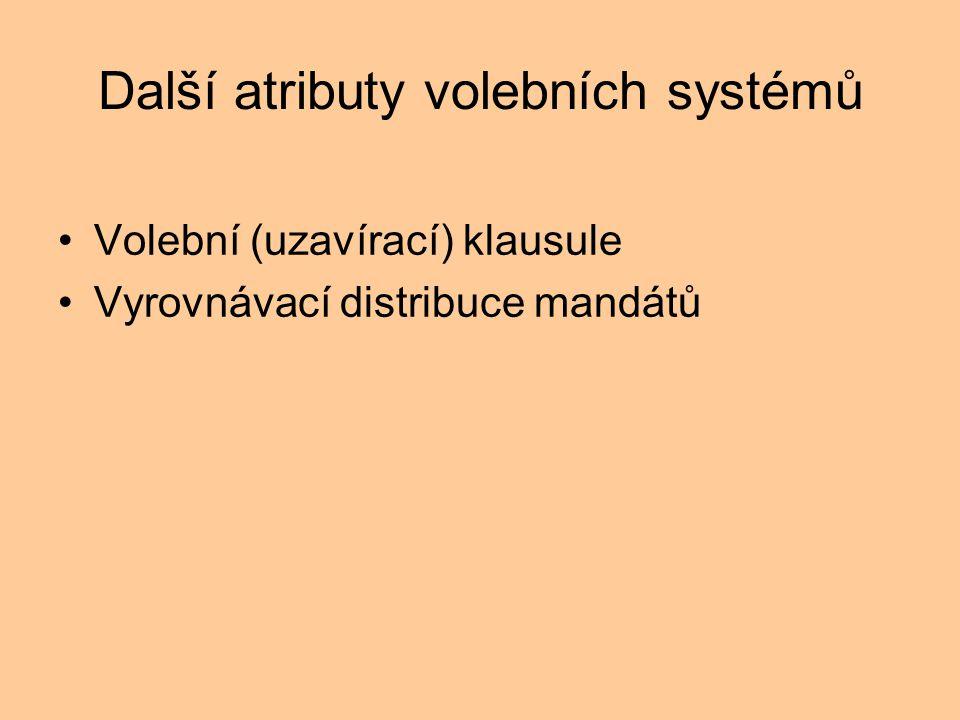 Další atributy volebních systémů Volební (uzavírací) klausule Vyrovnávací distribuce mandátů