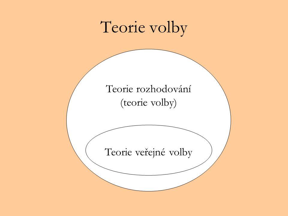 Teorie volby Teorie rozhodování (teorie volby) Teorie veřejné volby