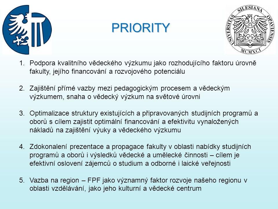 1.Podpora kvalitního vědeckého výzkumu jako rozhodujícího faktoru úrovně fakulty, jejího financování a rozvojového potenciálu 2.Zajištění přímé vazby mezi pedagogickým procesem a vědeckým výzkumem, snaha o vědecký výzkum na světové úrovni 3.Optimalizace struktury existujících a připravovaných studijních programů a oborů s cílem zajistit optimální financování a efektivitu vynaložených nákladů na zajištění výuky a vědeckého výzkumu 4.Zdokonalení prezentace a propagace fakulty v oblasti nabídky studijních programů a oborů i výsledků vědecké a umělecké činnosti – cílem je efektivní oslovení zájemců o studium a odborné i laické veřejnosti 5.Vazba na region – FPF jako významný faktor rozvoje našeho regionu v oblasti vzdělávání, jako jeho kulturní a vědecké centrum PRIORITY