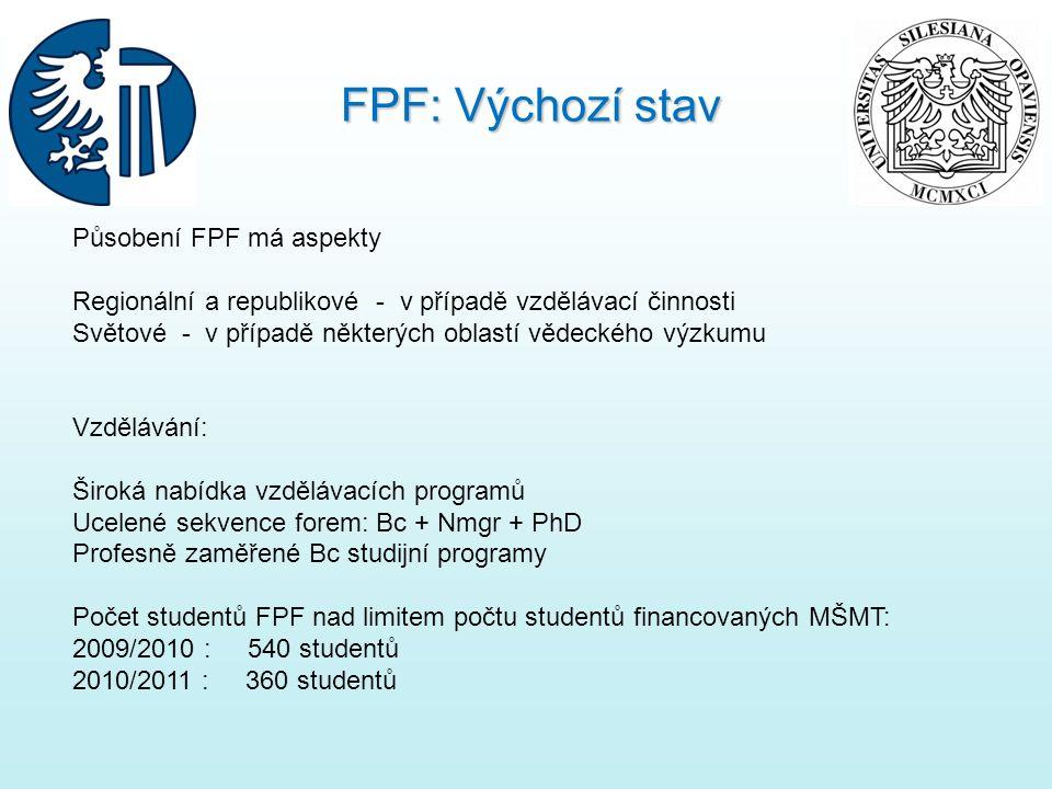 Působení FPF má aspekty Regionální a republikové - v případě vzdělávací činnosti Světové - v případě některých oblastí vědeckého výzkumu Vzdělávání: Široká nabídka vzdělávacích programů Ucelené sekvence forem: Bc + Nmgr + PhD Profesně zaměřené Bc studijní programy Počet studentů FPF nad limitem počtu studentů financovaných MŠMT: 2009/2010 : 540 studentů 2010/2011 : 360 studentů FPF: Výchozí stav