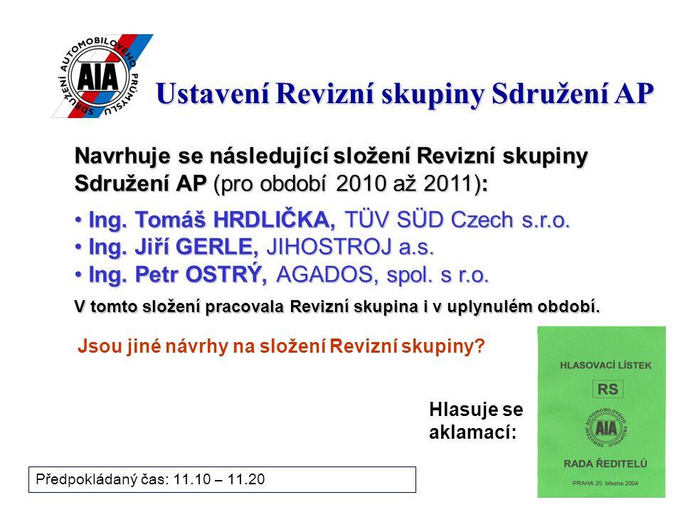 9 Předpokládaný čas: 11.10 – 11.20 Volba viceprezidentů Sdružení AP Možné úpravy hlasovacího lístku: Ing.