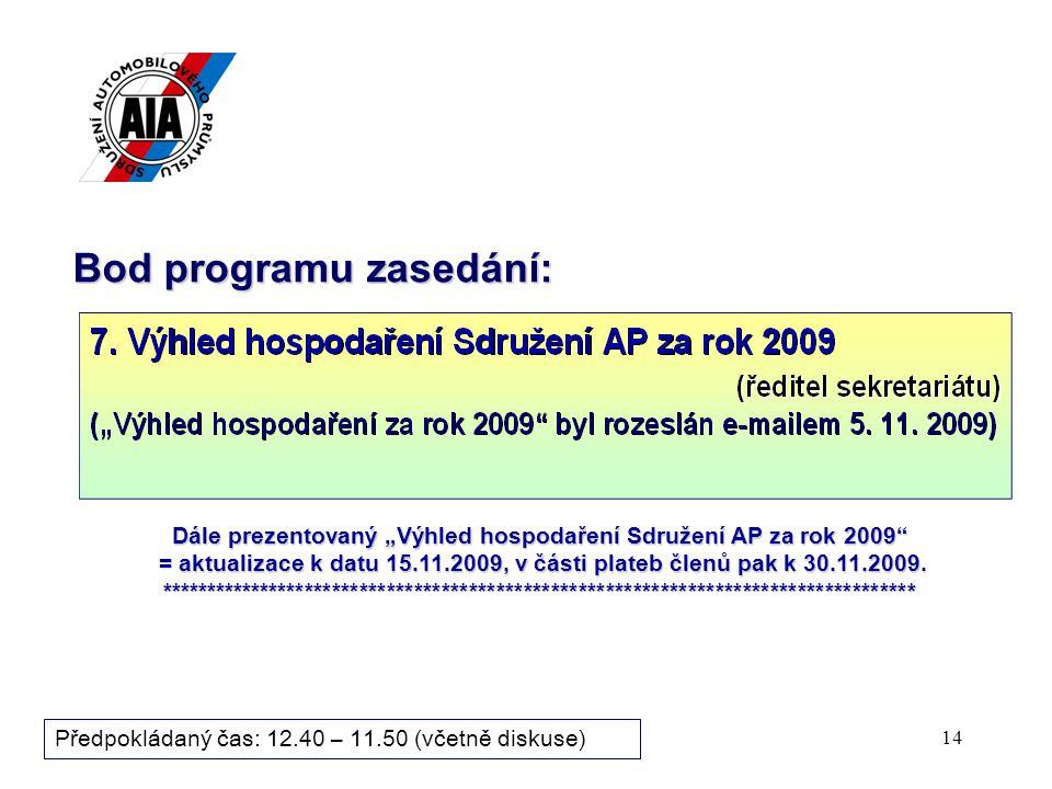 13 Bod programu zasedání: Předpokládaný čas: 12.35 – 12.40 Ing.
