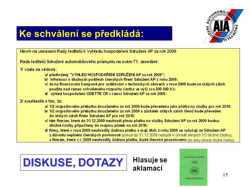 """14 Bod programu zasedání: Předpokládaný čas: 12.40 – 11.50 (včetně diskuse) Dále prezentovaný """"Výhled hospodaření Sdružení AP za rok 2009 = aktualizace k datu 15.11.2009, v části plateb členů pak k 30.11.2009."""