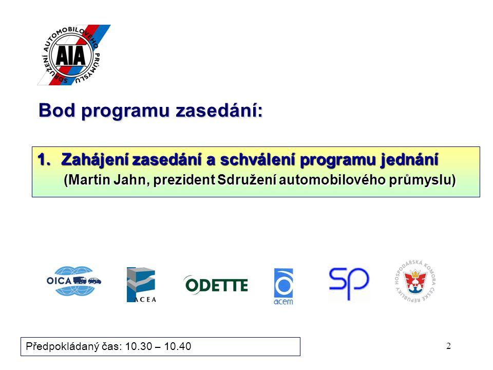 71.zasedání Rady ředitelů (Průhonice, 3.