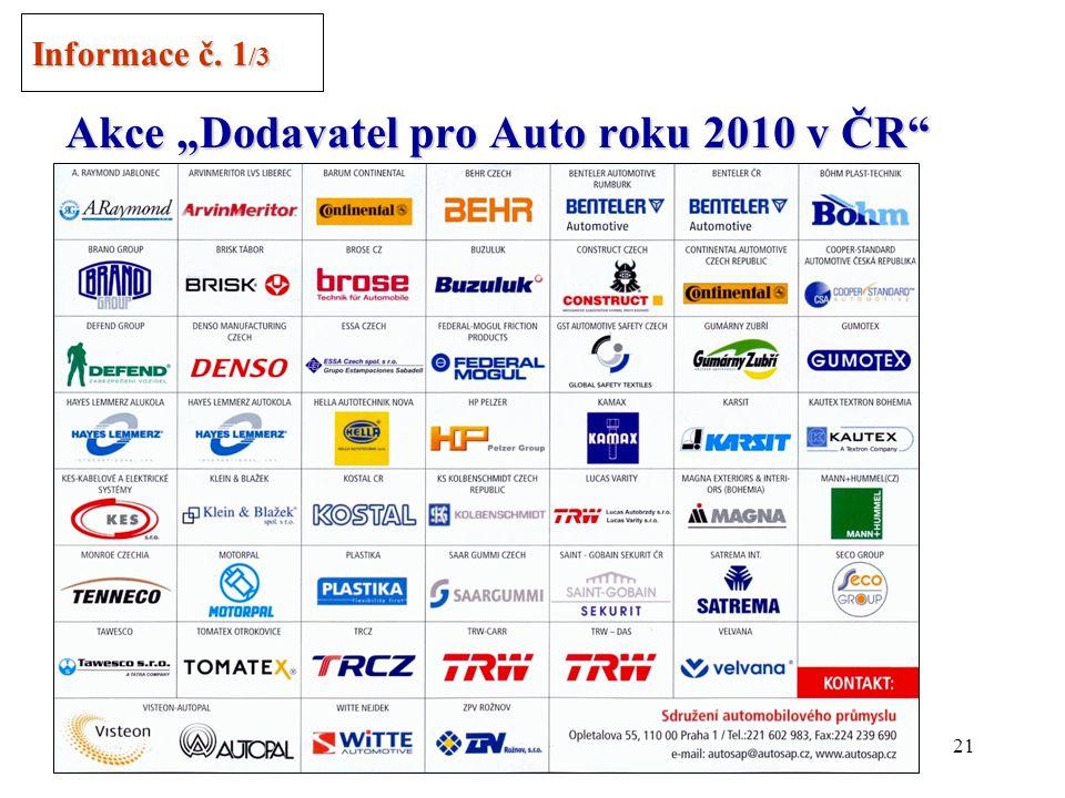 """20 Akce """"Dodavatel pro Auto roku 2010 v ČR"""" Přihlášeno 51 členských firem Sdružení AP dodáva- Přihlášeno 51 členských firem Sdružení AP dodáva- jících"""