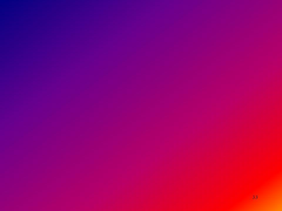 32 10. Ukončení oficiální části zasedání 10. Ukončení oficiální části zasedání (Martin Jahn, prezident Sdružení automobilového průmyslu) Představenstv