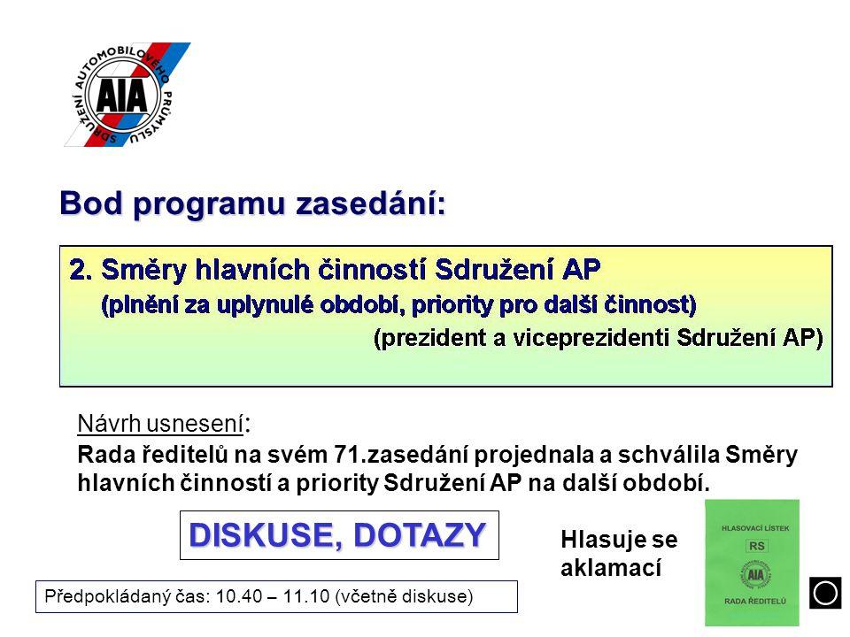 Navržený program 71. zasedání Rady ředitelů Navržený program 71. zasedání Rady ředitelů Návrh programu se předkládá ke schválení Oproti původnímu prog