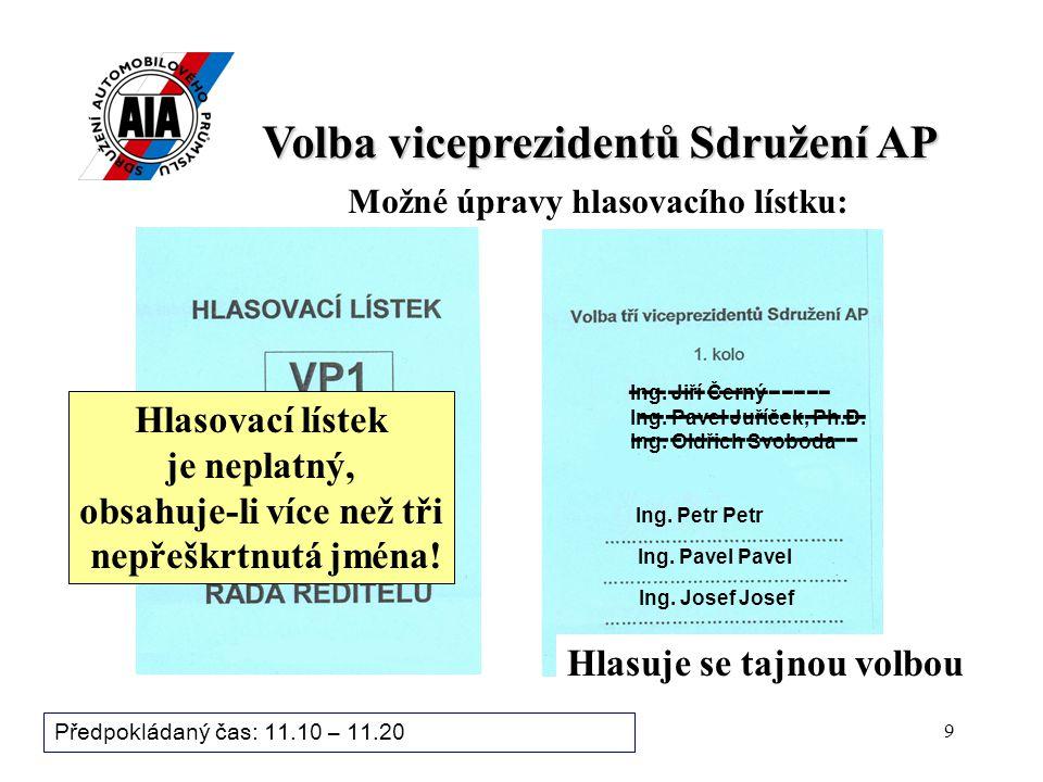 8 Předpokládaný čas: 11.10 – 11.20 Volba prezidenta Sdružení AP Možné úpravy hlasovacího lístku: Ing. Petr Petr ----------------- Hlasovací lístek je