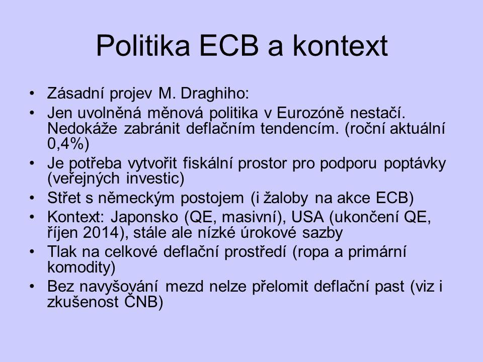 Politika ECB a kontext Zásadní projev M. Draghiho: Jen uvolněná měnová politika v Eurozóně nestačí. Nedokáže zabránit deflačním tendencím. (roční aktu
