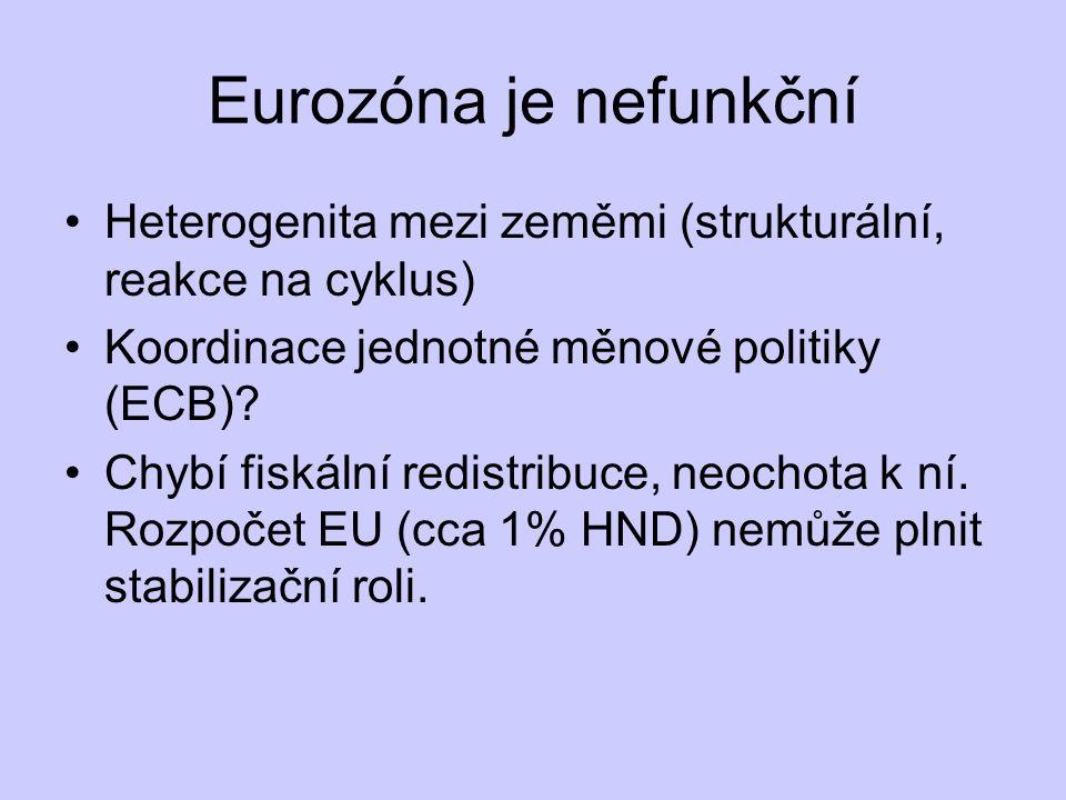 Eurozóna je nefunkční Heterogenita mezi zeměmi (strukturální, reakce na cyklus) Koordinace jednotné měnové politiky (ECB)? Chybí fiskální redistribuce