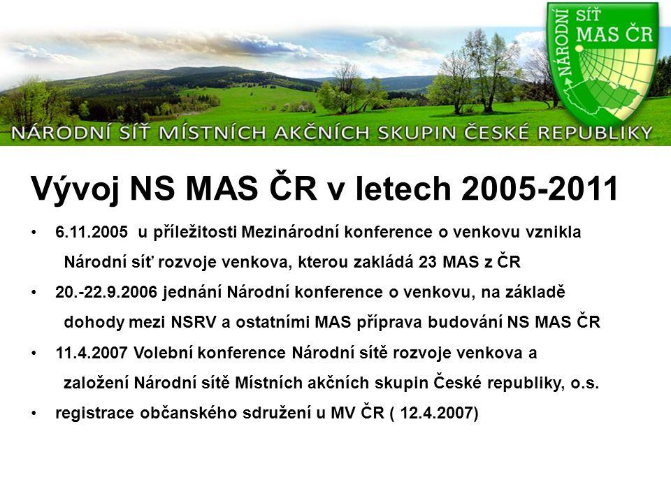 Vývoj NS MAS ČR v letech 2005-2011 6.11.2005 u příležitosti Mezinárodní konference o venkovu vznikla Národní síť rozvoje venkova, kterou zakládá 23 MA