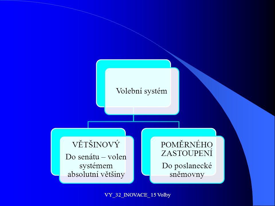Volební systém VĚTŠINOVÝ Do senátu – volen systémem absolutní většiny POMĚRNÉHO ZASTOUPENÍ Do poslanecké sněmovny VY_32_INOVACE_ 15 Volby