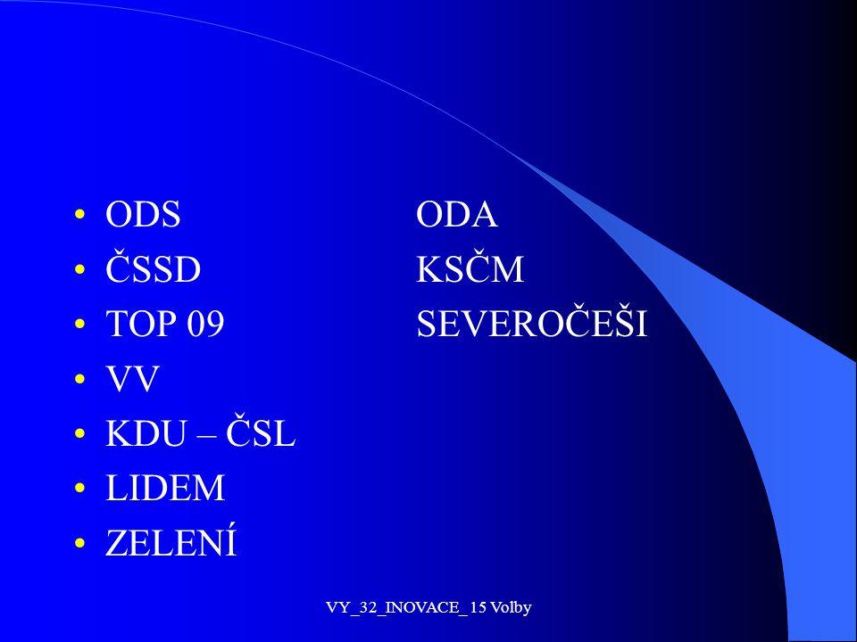 ODSODA ČSSDKSČM TOP 09SEVEROČEŠI VV KDU – ČSL LIDEM ZELENÍ VY_32_INOVACE_ 15 Volby
