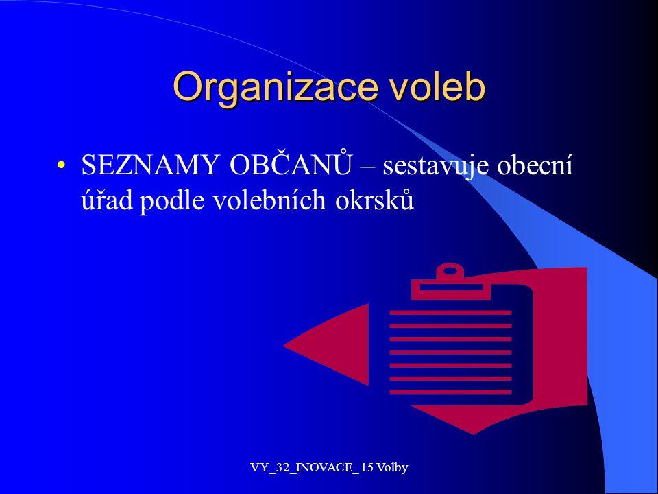Organizace voleb SEZNAMY OBČANŮ – sestavuje obecní úřad podle volebních okrsků VY_32_INOVACE_ 15 Volby