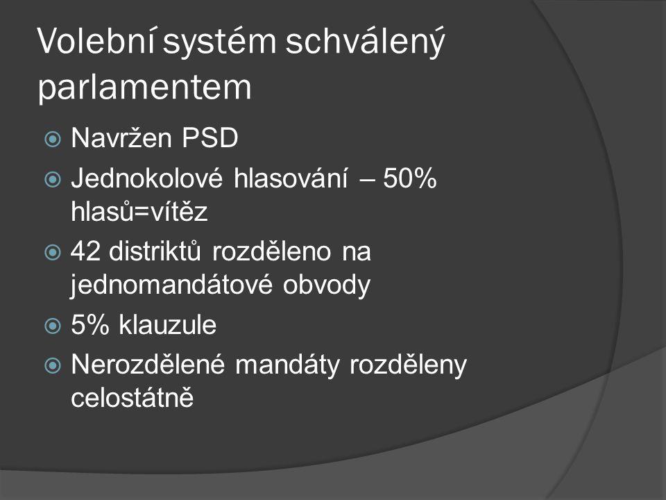Volební systém schválený parlamentem  Navržen PSD  Jednokolové hlasování – 50% hlasů=vítěz  42 distriktů rozděleno na jednomandátové obvody  5% klauzule  Nerozdělené mandáty rozděleny celostátně