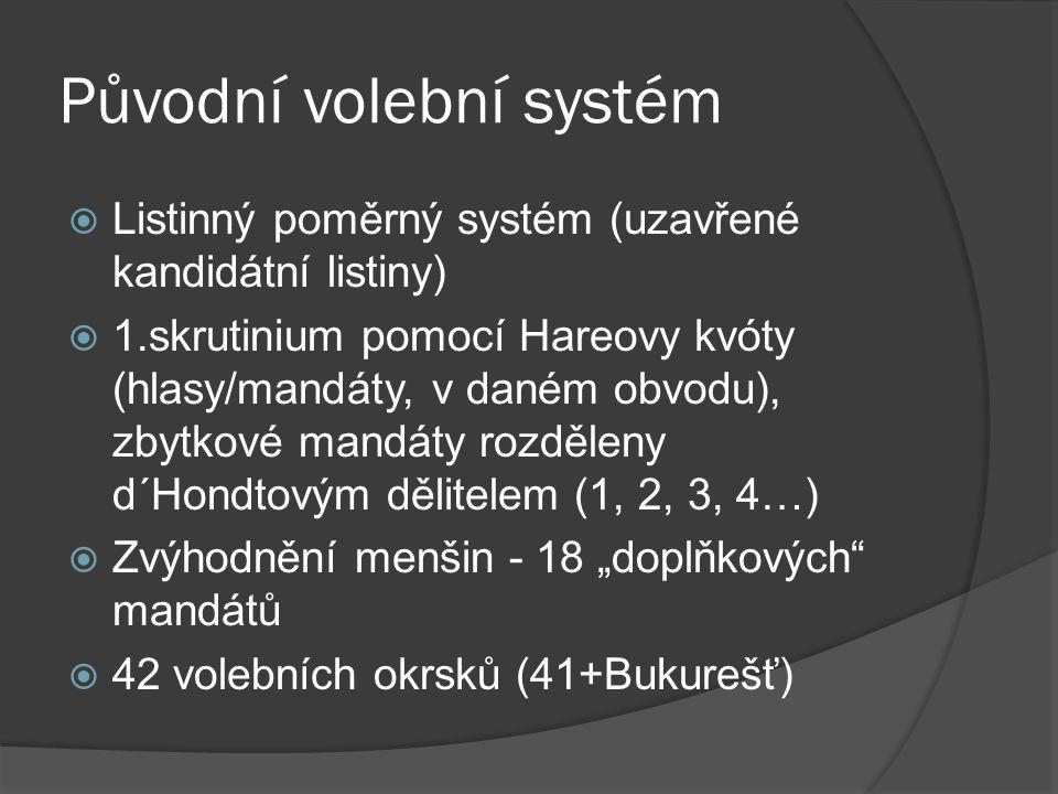 """Původní volební systém  Listinný poměrný systém (uzavřené kandidátní listiny)  1.skrutinium pomocí Hareovy kvóty (hlasy/mandáty, v daném obvodu), zbytkové mandáty rozděleny d´Hondtovým dělitelem (1, 2, 3, 4…)  Zvýhodnění menšin - 18 """"doplňkových mandátů  42 volebních okrsků (41+Bukurešť)"""