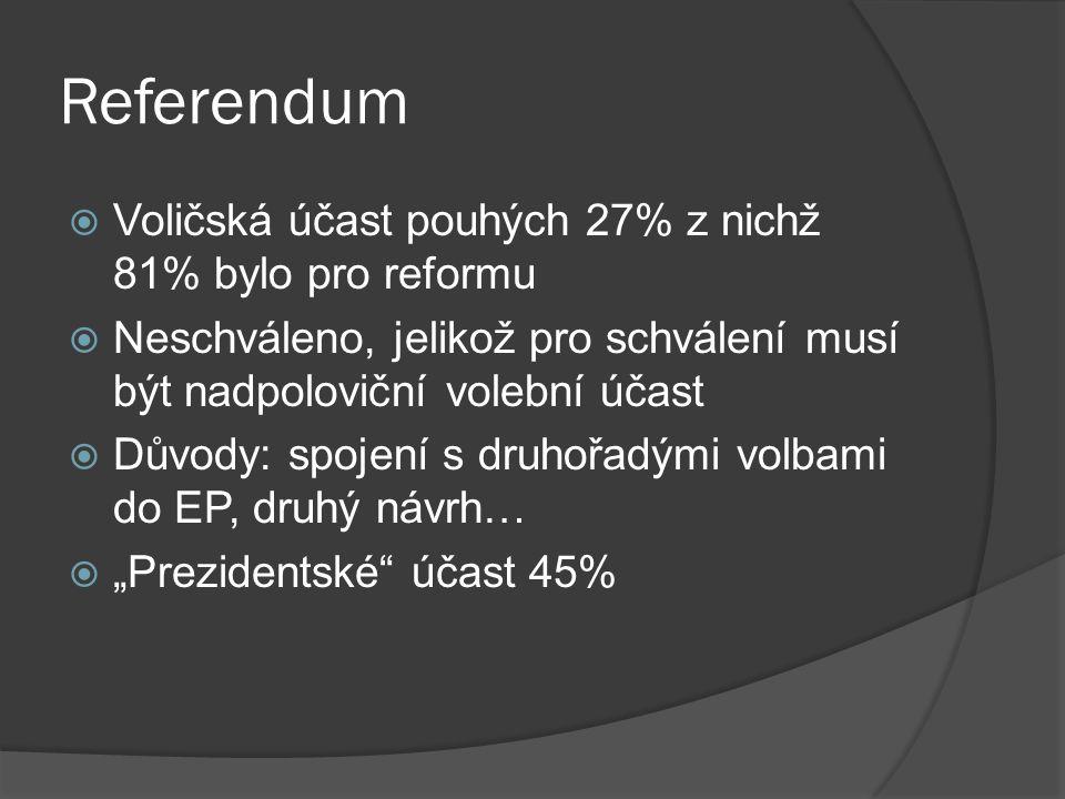 """Referendum  Voličská účast pouhých 27% z nichž 81% bylo pro reformu  Neschváleno, jelikož pro schválení musí být nadpoloviční volební účast  Důvody: spojení s druhořadými volbami do EP, druhý návrh…  """"Prezidentské účast 45%"""