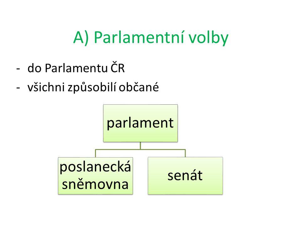 A) Parlamentní volby -do Parlamentu ČR -všichni způsobilí občané parlament poslanecká sněmovna senát