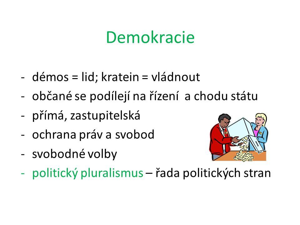 Demokracie -démos = lid; kratein = vládnout -občané se podílejí na řízení a chodu státu -přímá, zastupitelská -ochrana práv a svobod -svobodné volby -