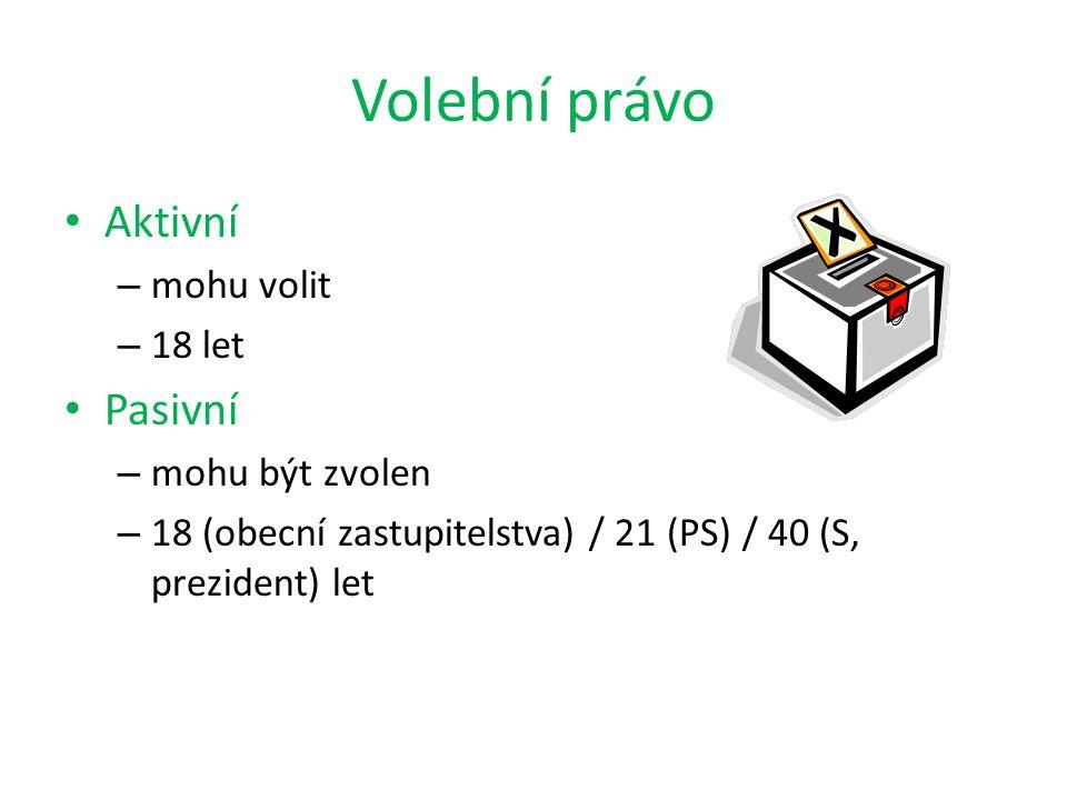 Aktivní – mohu volit – 18 let Pasivní – mohu být zvolen – 18 (obecní zastupitelstva) / 21 (PS) / 40 (S, prezident) let Volební právo
