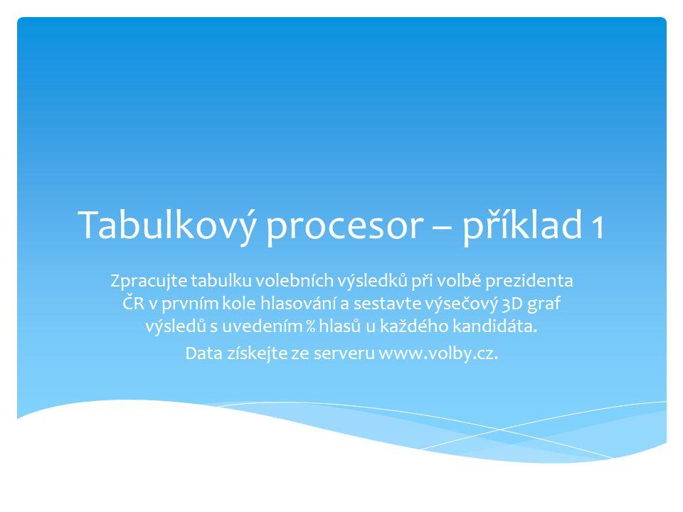 Tabulkový procesor – příklad 1 Zpracujte tabulku volebních výsledků při volbě prezidenta ČR v prvním kole hlasování a sestavte výsečový 3D graf výsledů s uvedením % hlasů u každého kandidáta.