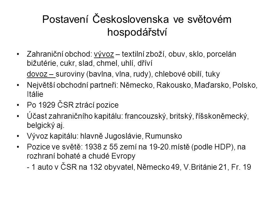Postavení Československa ve světovém hospodářství Zahraniční obchod: vývoz – textilní zboží, obuv, sklo, porcelán bižutérie, cukr, slad, chmel, uhlí,